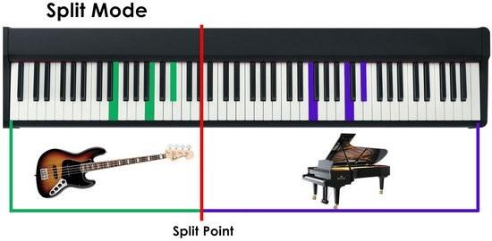 che do split mode