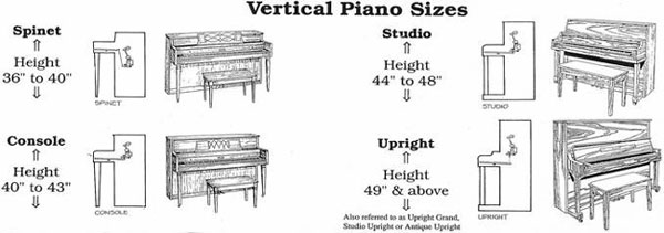 kich_thuoc_dan_piano_co