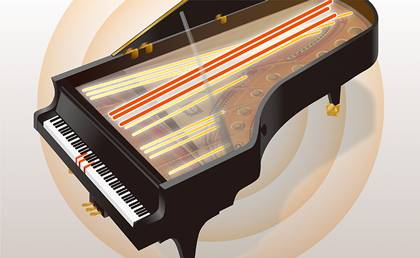 dan concert grand piano