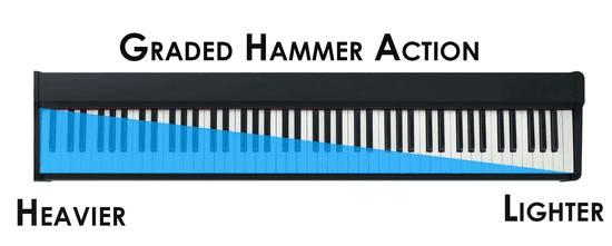 bo may bua dan hammer